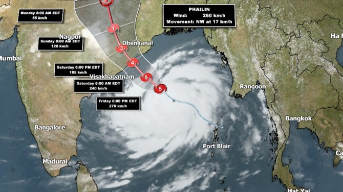 Image result for Cyclone Phailin