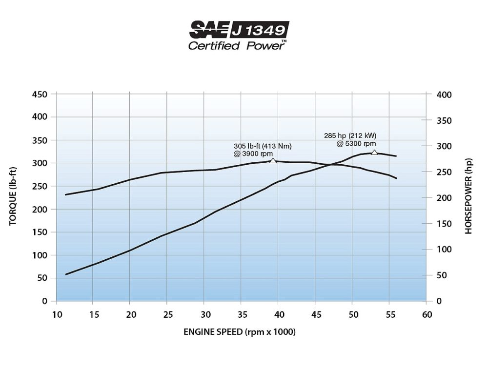 medium resolution of silverado 1500 4 3l ecotec3 v 6