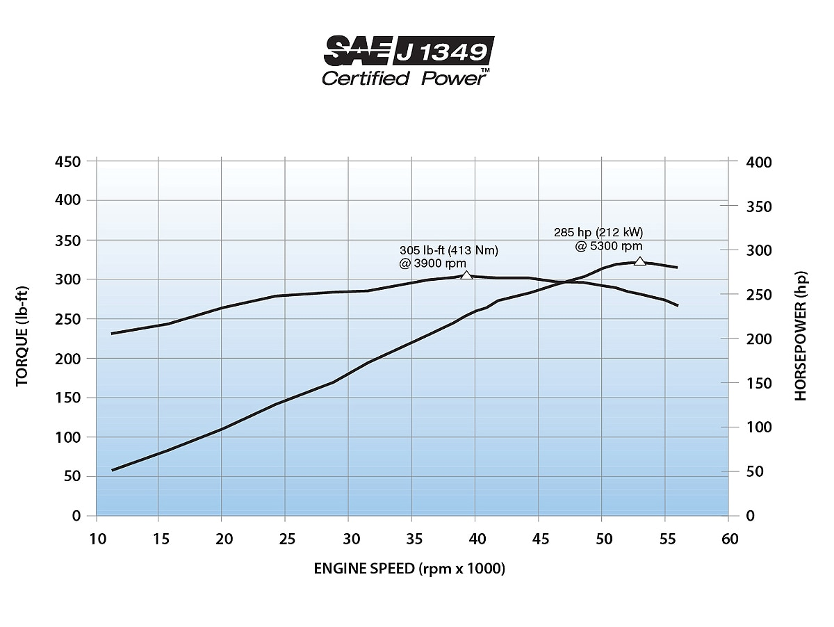 hight resolution of silverado 1500 4 3l ecotec3 v 6