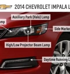 2014 impala fog light wiring diagram wiring library fog light relay diagram 2014 chevrolet impala can [ 3000 x 2250 Pixel ]