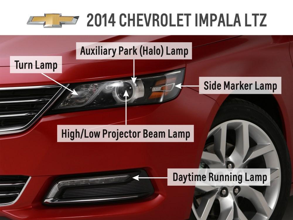 medium resolution of 2014 chevrolet impala can help