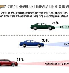 2014 chevrolet impala can help [ 3000 x 2250 Pixel ]