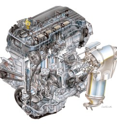 2016 chevrolet cruze features new ecotec engines 2016 chevrolet cruze engine diagram [ 3000 x 2400 Pixel ]