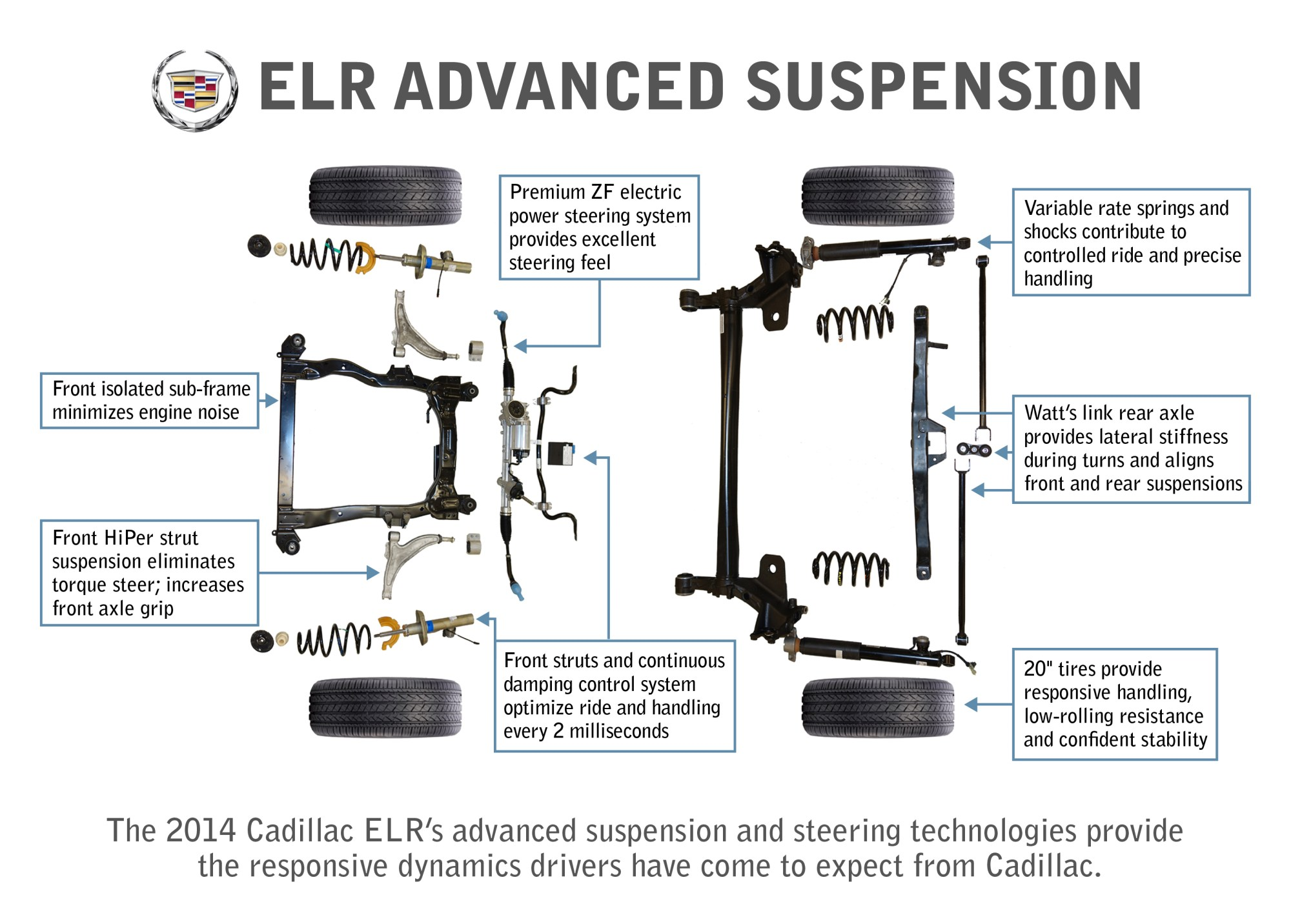 hight resolution of chevy rear suspension diagram