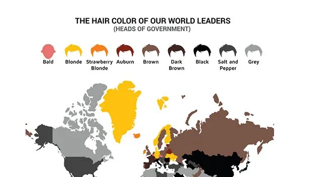 Ten Things We Learned by Analyzing Global Leadership Hair Color | GQ