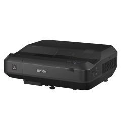 epson home cinema ls 100 ultra short throw projector [ 2000 x 1333 Pixel ]
