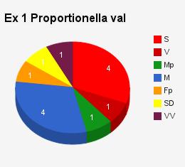 Ex1-Prop