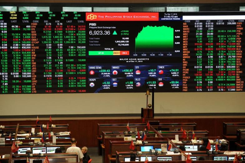 Traders monitor an electronic board at the Philippine stock Exchange in Manila on December 17, 2015. Philippine shares closed 97.98 points or 1.44 percent higher to 6,905.70 on December 17, after the US Federal Reserve raised interest rates for the first time in 10 years. AFP PHOTO / Jay DIRECTOJAY DIRECTO/AFP/Getty Images