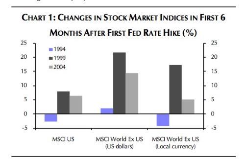 Capital Economics research