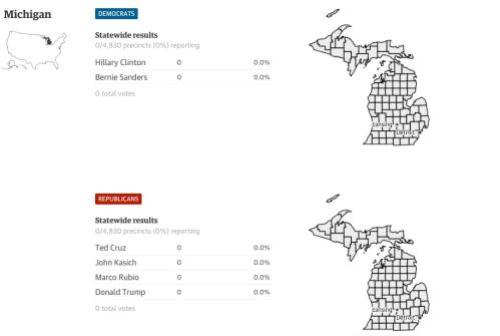 Michigan: a clean slate for now.