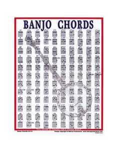 Walrus productions banjo chord mini chart also guitar center rh guitarcenter