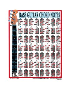 Walrus productions bass chord note mini chart also guitar center rh guitarcenter
