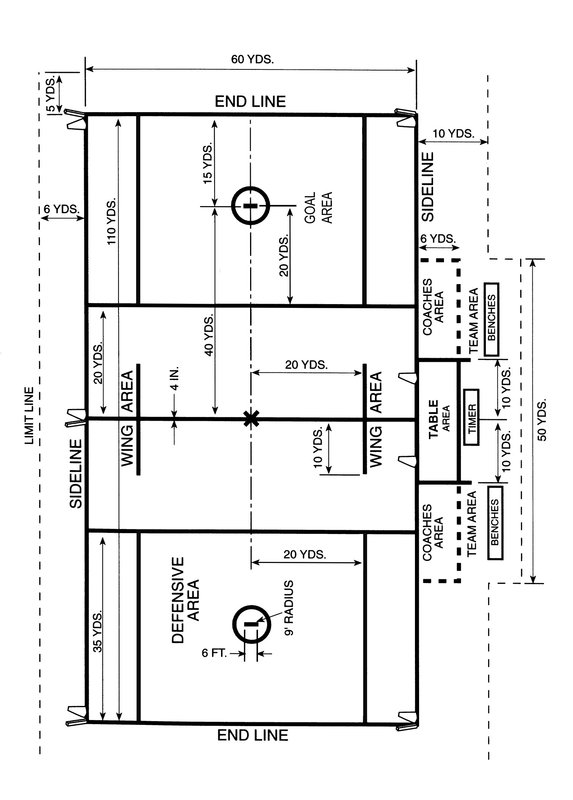 soccer field positions diagram wiring symbols house lacrosse 101