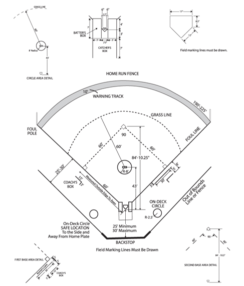Softball Field Measurements Base To Base