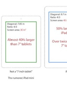 Ipad size chart also gungoz  eye rh