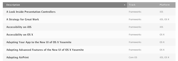 WWDC 2014 session videos now available