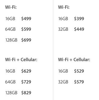 Tech specs: iPad Air 2 vs iPad Air