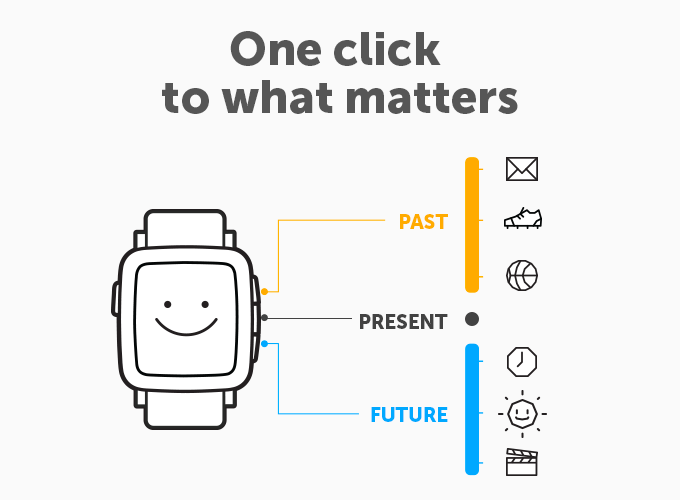 Pebble Time unveiled: e-paper color screen, mic, weeklong