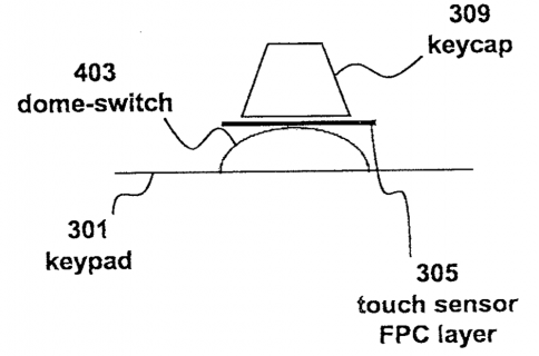 Iphone Keyboard Key IPhone 5S Wiring Diagram ~ Odicis