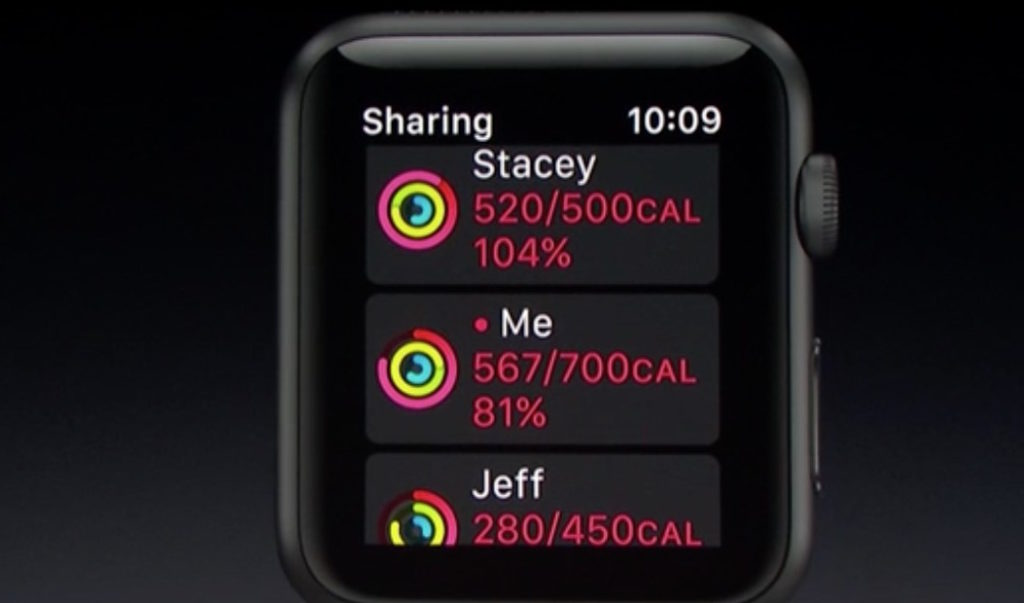 wwdc 2016 watch activity 2