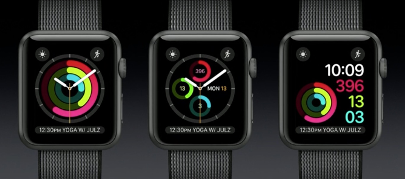 wwdc 2016 watch activity