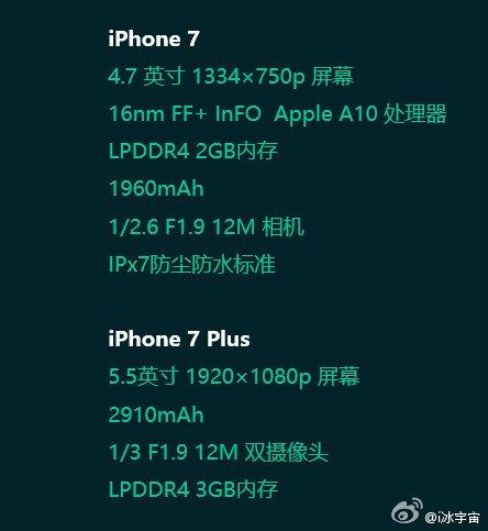 iPhone 7 specs weibo