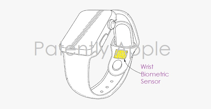Apple patents detail Apple Watch bands with skin texture