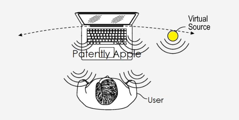 Apple audio patent details 'virtual acoustics audio