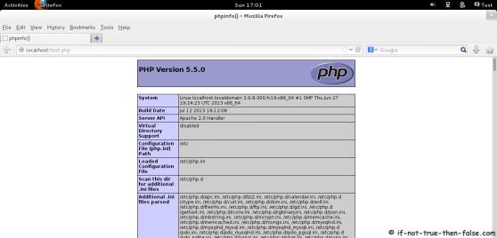 Fedora 19 Running Apache and PHP 5.5.0