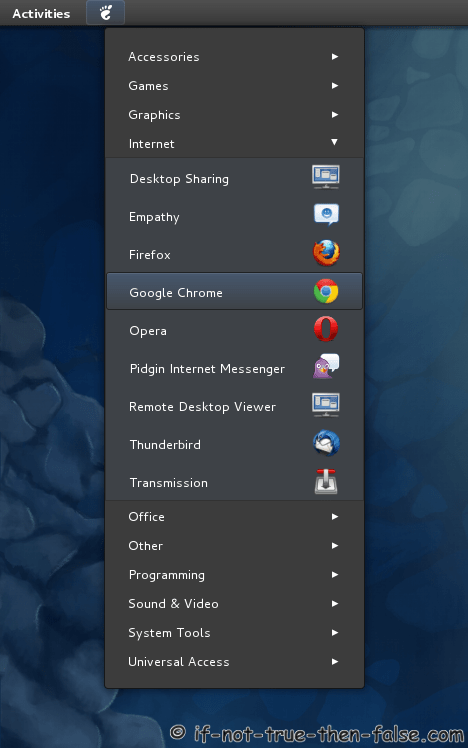 Gnome Shell Tweaking with Extensions and Themes on Fedora