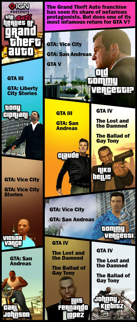 The AntiHeroes of Grand Theft Auto  IGN