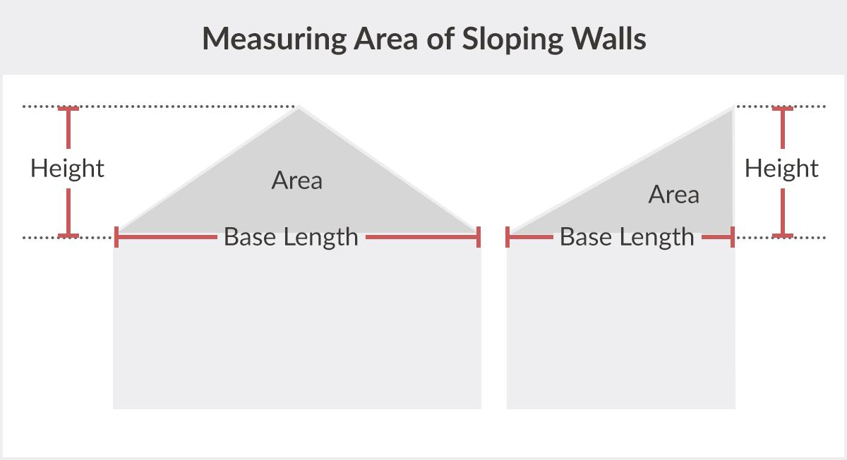 How Many Drywall Screws Per Sheet