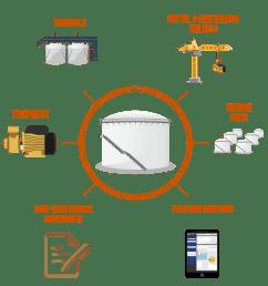 terminals database platform elements [ 2088 x 2088 Pixel ]
