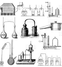 chemical laboratory equipment antique chemistry scientific clipart illustrations royalty free chemical laboratory equipment antique [ 1024 x 1024 Pixel ]