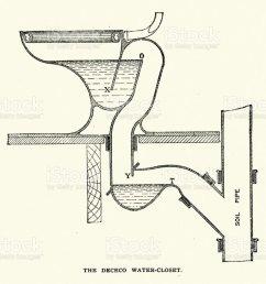 diagram of a victorian toilet illustration  [ 1024 x 820 Pixel ]