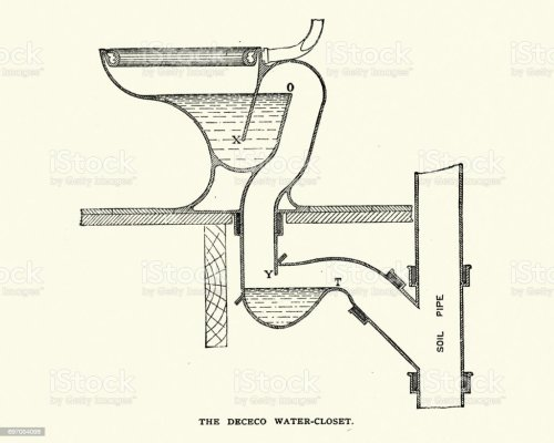 small resolution of diagram of a victorian toilet illustration