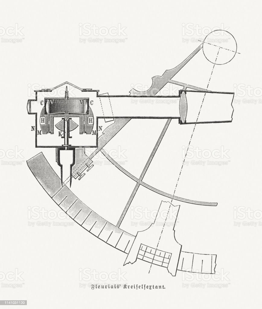 hight resolution of gyroscopic sextant by georges ernest fleuriais wood engraving published in 1898 illustration
