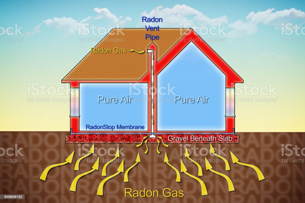 Royalty Free Radon Test Clip Art Vector Images