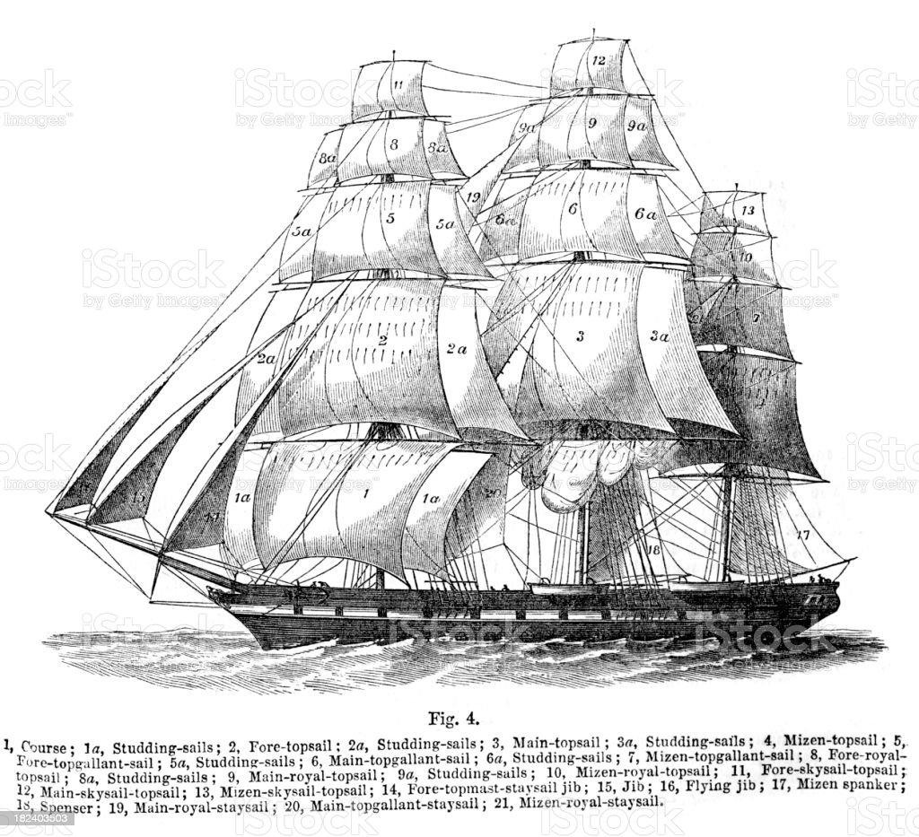 Sails Of A Historic Tall Ship Stock Illustration
