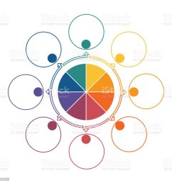 template infograpchics diagram 8 cyclic processes step by step colorful circles in a circle [ 1024 x 1024 Pixel ]