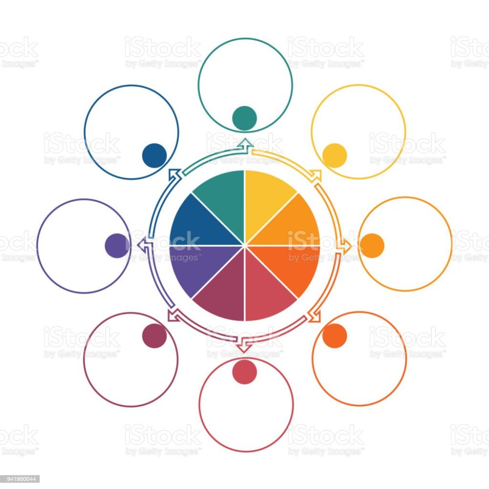 medium resolution of template infograpchics diagram 8 cyclic processes step by step colorful circles in a circle