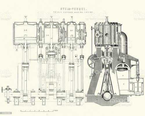 small resolution of victorian machines triple expansive marine steam engine royalty free victorian machines triple expansive marine