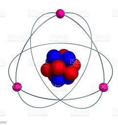 atom model with proton neutron and electron isolated on white royalty free stock photo [ 1024 x 1024 Pixel ]