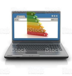 computer laptop with web browser and energy efficiency diagram 3d rendering stock image  [ 1024 x 768 Pixel ]