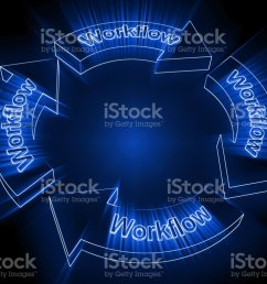 flow chart strategy diagram computer software royalty free stock photo [ 1024 x 768 Pixel ]