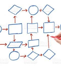 flow diagram hand drawn sketch on witeboard stock image  [ 1024 x 778 Pixel ]