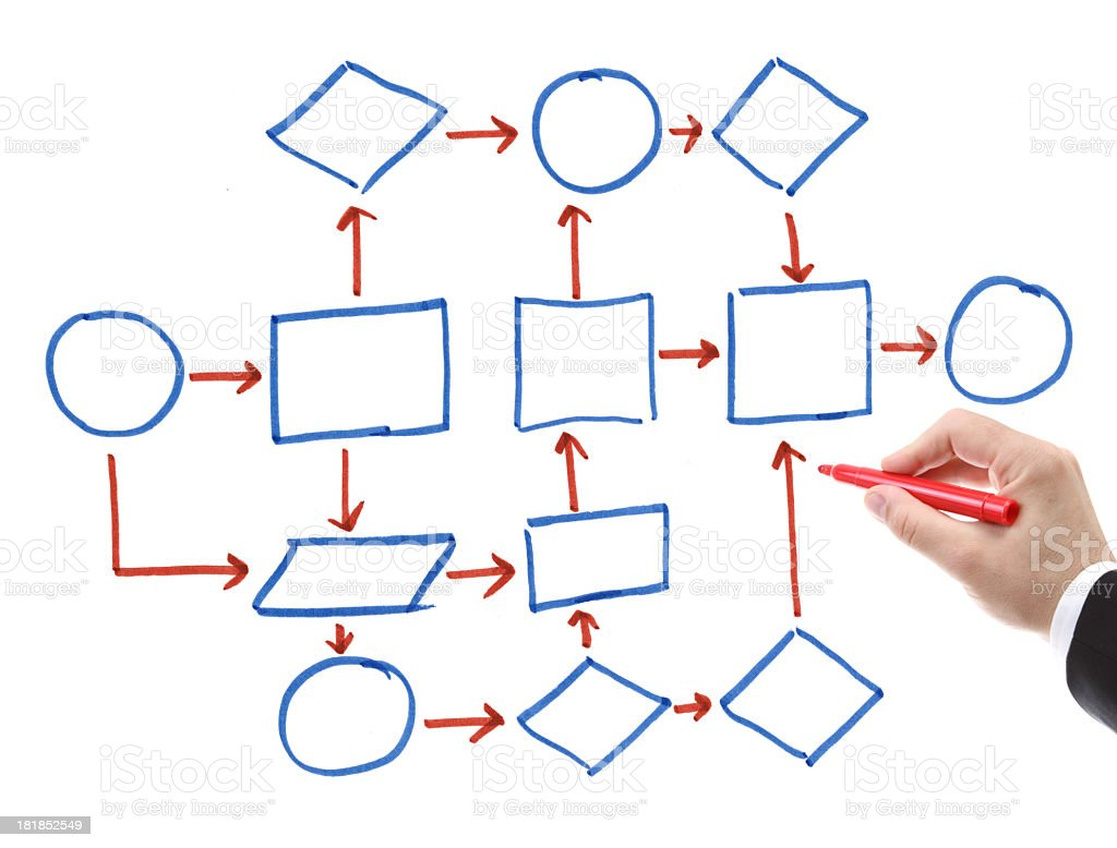 hight resolution of flow diagram hand drawn sketch on witeboard stock image