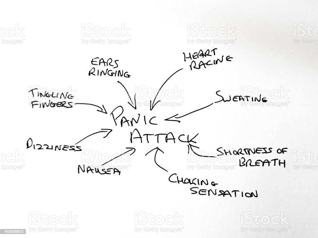 hight resolution of hand drawn diagram of causes of panic attacks stock image