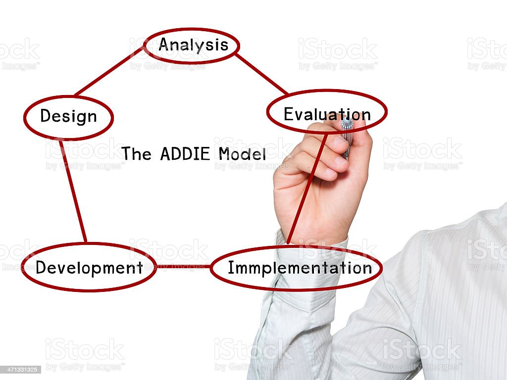 hight resolution of hand write addie model for business success stock image
