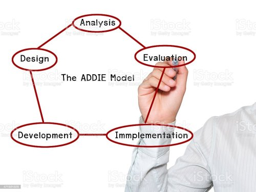 small resolution of hand write addie model for business success stock image